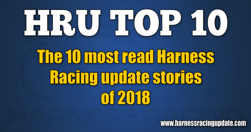 HRU's most read stories of 2018