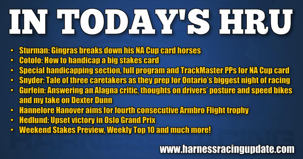 Gingras grades his NA Cup card horses