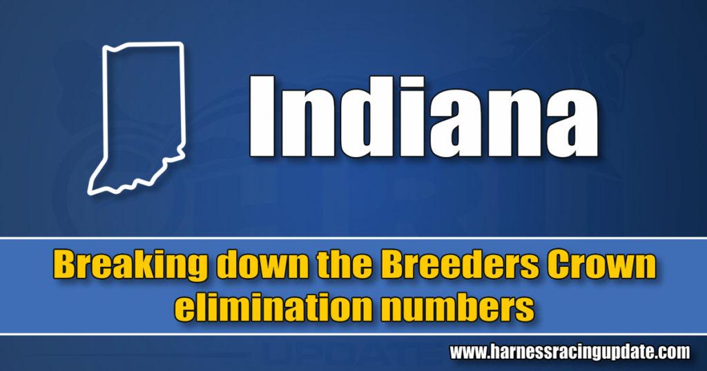 Breaking down the Breeders Crown elimination numbers