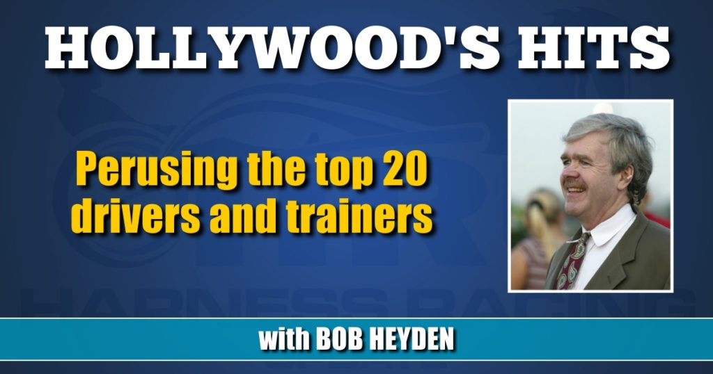 Perusing the top 20 drivers and trainers