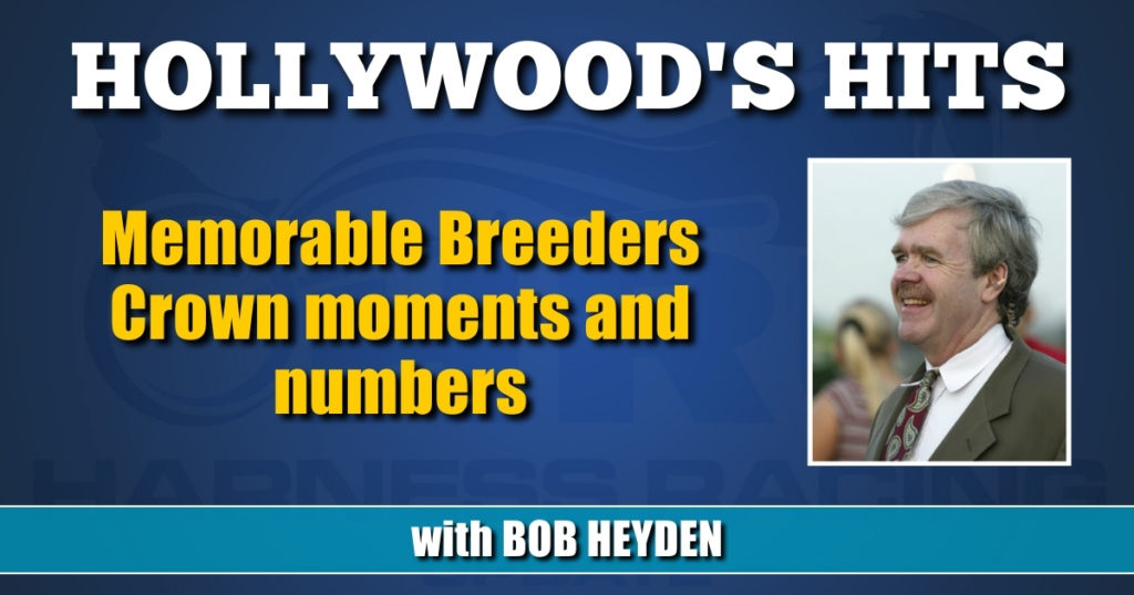 Memorable Breeders Crown moments and numbers